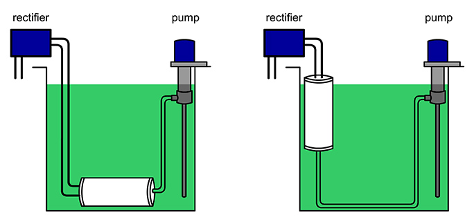 The Dummycell™ keeps your nickel bath to less than 2 ppm copper